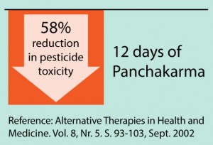 reduction-in-pesticide-toxicity